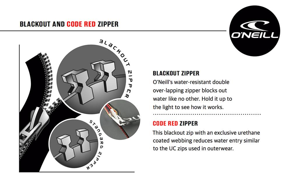 O'Neill Code Red ūdensnecaurlaidīgais rāvējslēdzējs – konstrukcijas shēma